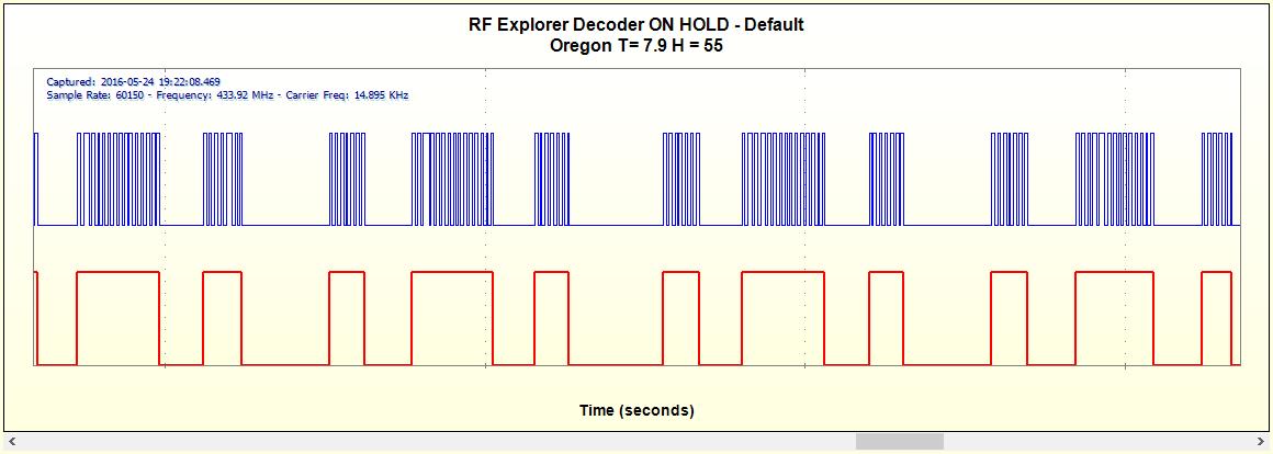 Blocker jammer rf explorer - video jammer blocker comparison